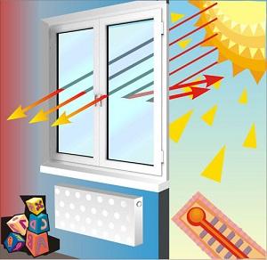 Какие пластиковые окна лучше поставить в коттедж, а какие – в квартиру?