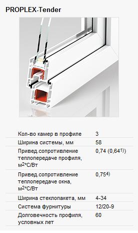 proplex цена